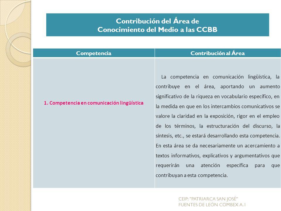 Contribución del Área de Conocimiento del Medio a las CCBB