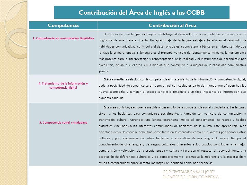 Contribución del Área de Inglés a las CCBB