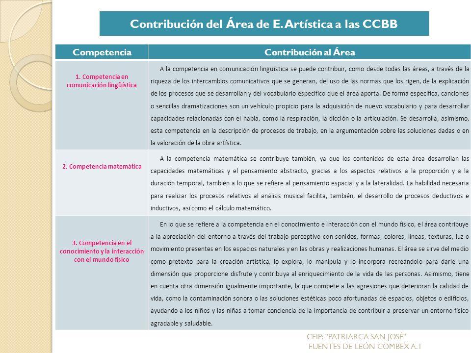 Contribución del Área de E. Artística a las CCBB