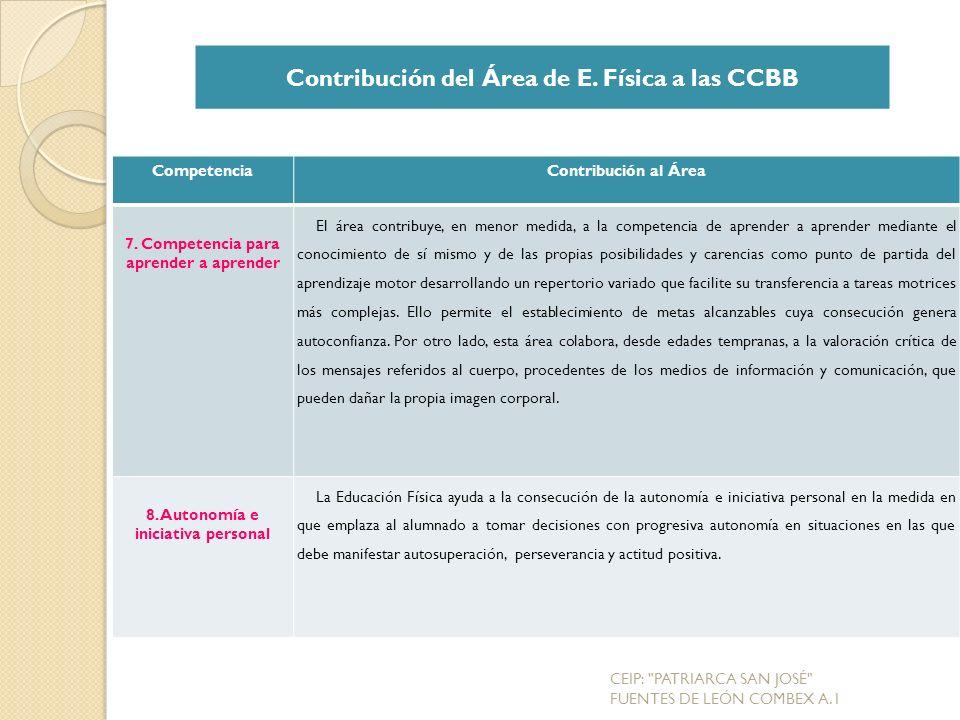 Contribución del Área de E. Física a las CCBB