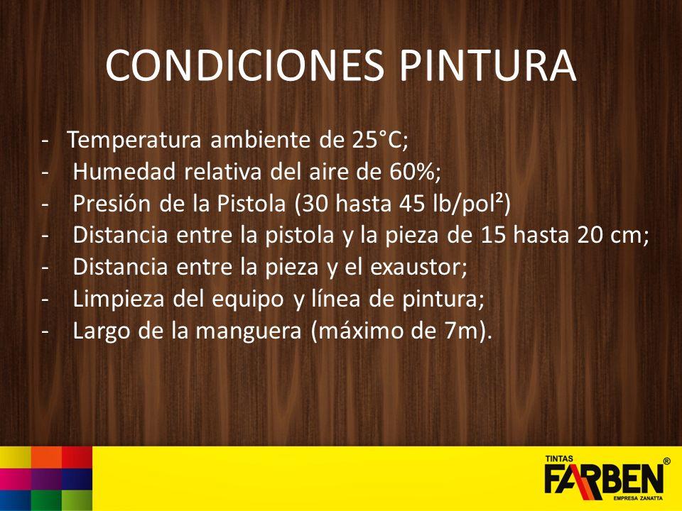 CONDICIONES PINTURA Temperatura ambiente de 25°C;