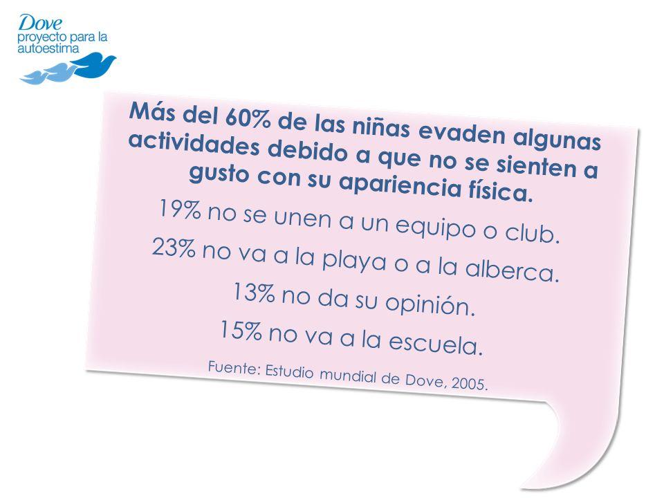 19% no se unen a un equipo o club.