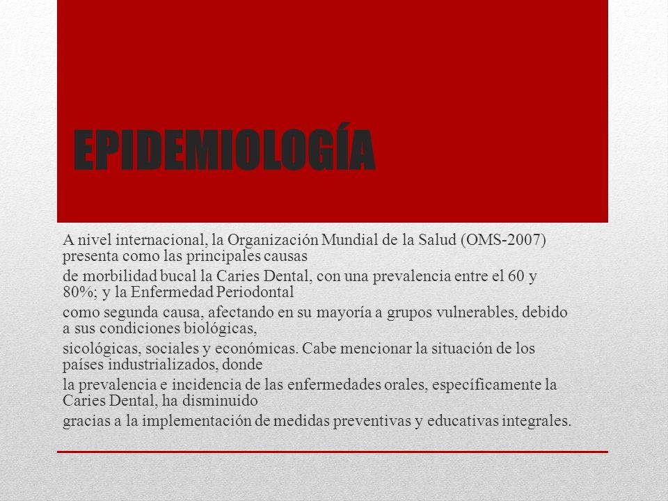 Epidemiología A nivel internacional, la Organización Mundial de la Salud (OMS-2007) presenta como las principales causas.