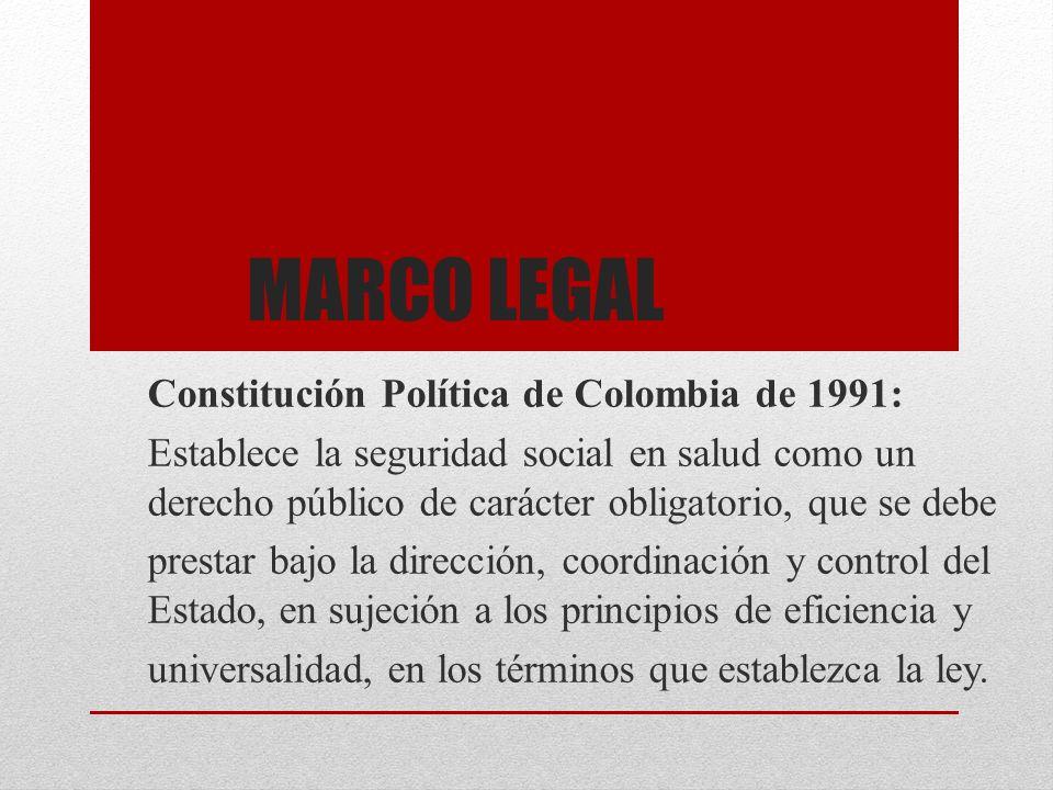 Marco legal Constitución Política de Colombia de 1991: