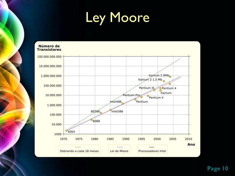 Ley Moore