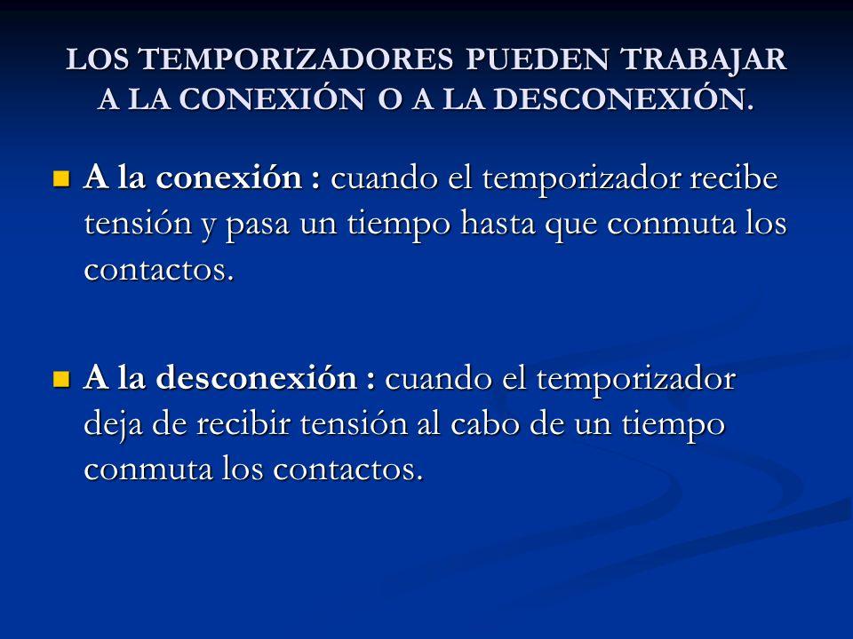 LOS TEMPORIZADORES PUEDEN TRABAJAR A LA CONEXIÓN O A LA DESCONEXIÓN.