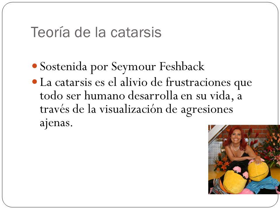 Teoría de la catarsis Sostenida por Seymour Feshback