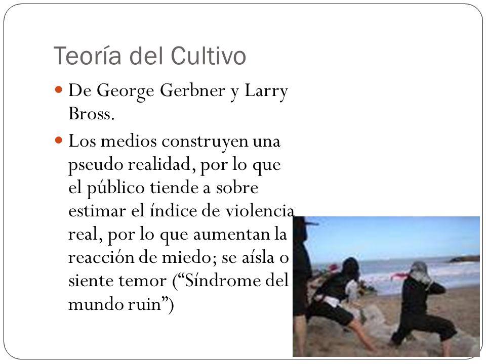 Teoría del Cultivo De George Gerbner y Larry Bross.