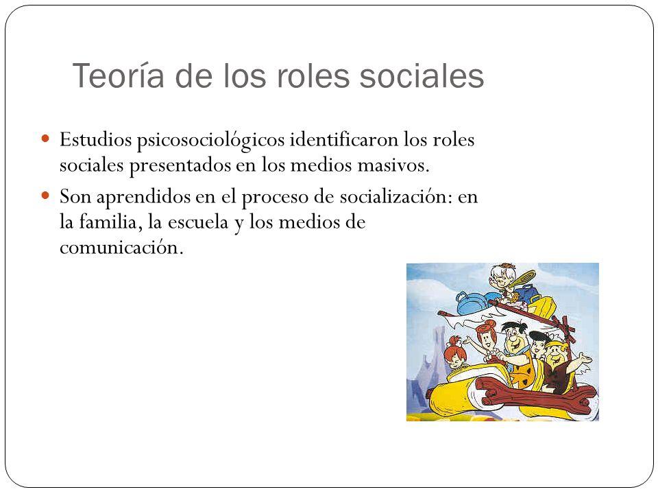 Teoría de los roles sociales