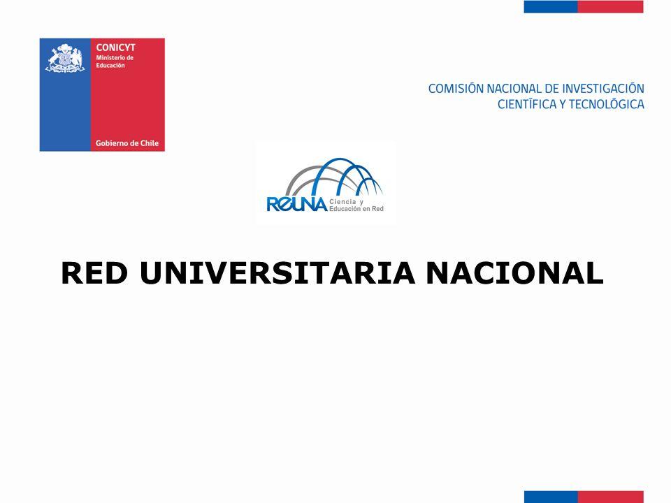 Red Universitaria nacional