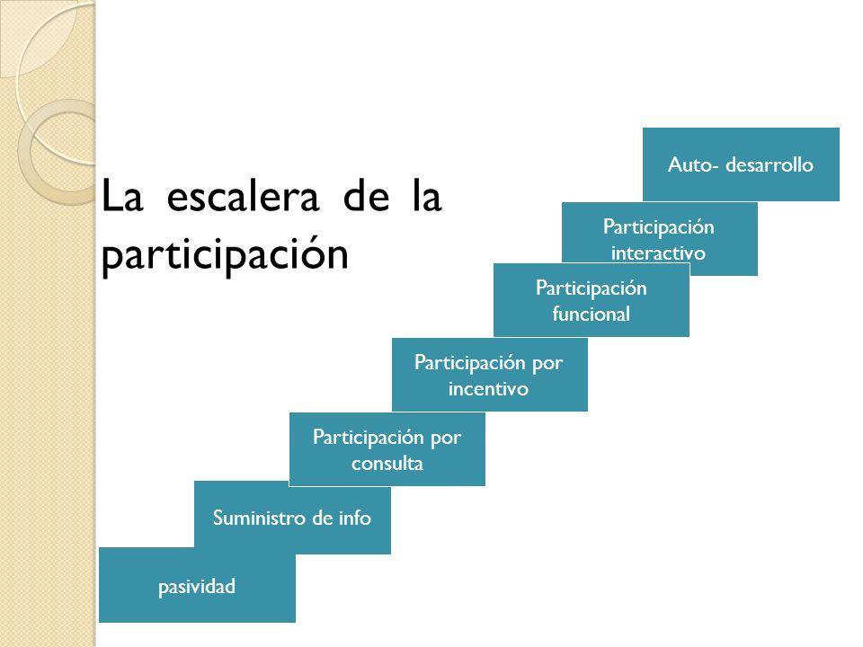 La escalera de la participación