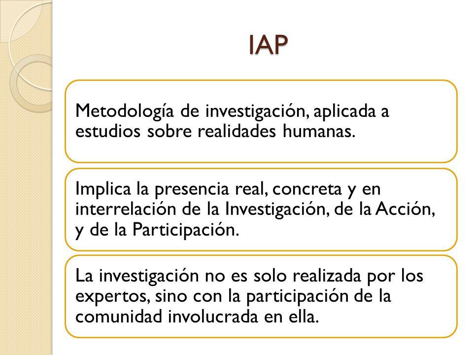 IAP Metodología de investigación, aplicada a estudios sobre realidades humanas.