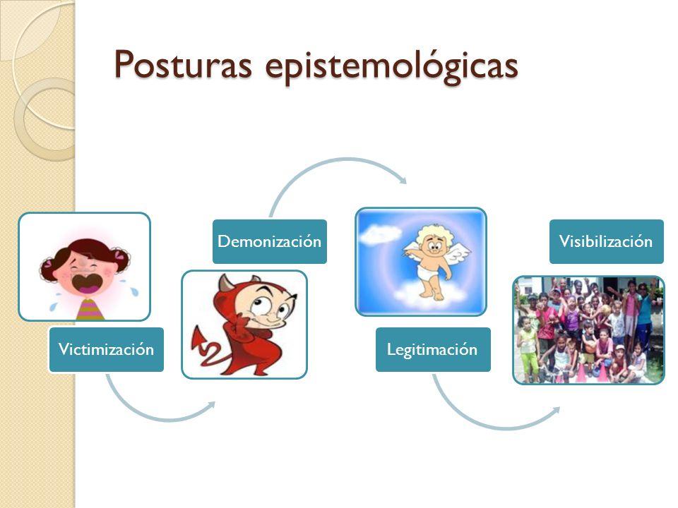 Posturas epistemológicas