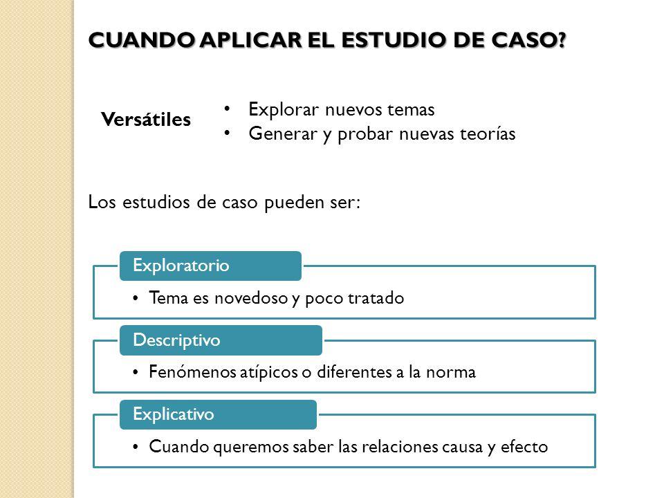 CUANDO APLICAR EL ESTUDIO DE CASO