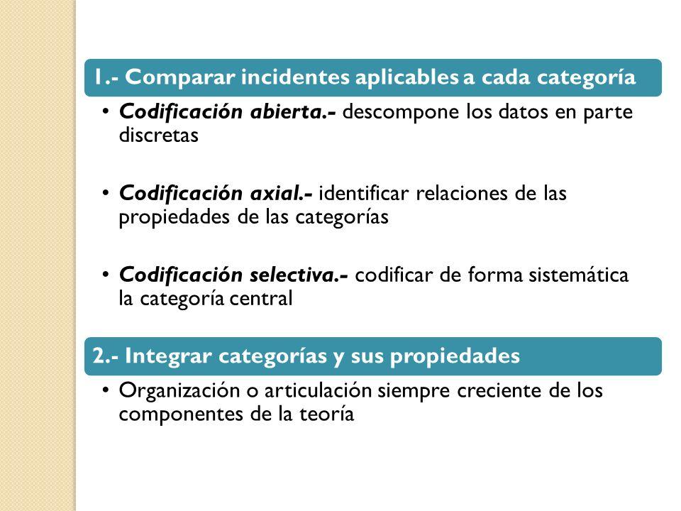 1.- Comparar incidentes aplicables a cada categoría