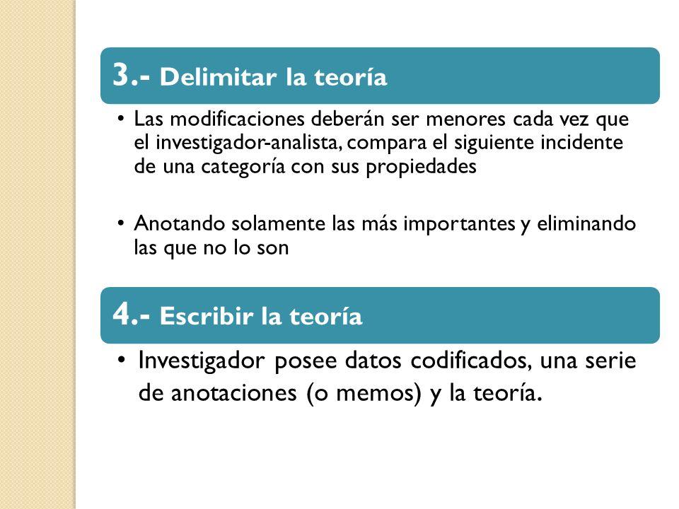 3.- Delimitar la teoría 4.- Escribir la teoría