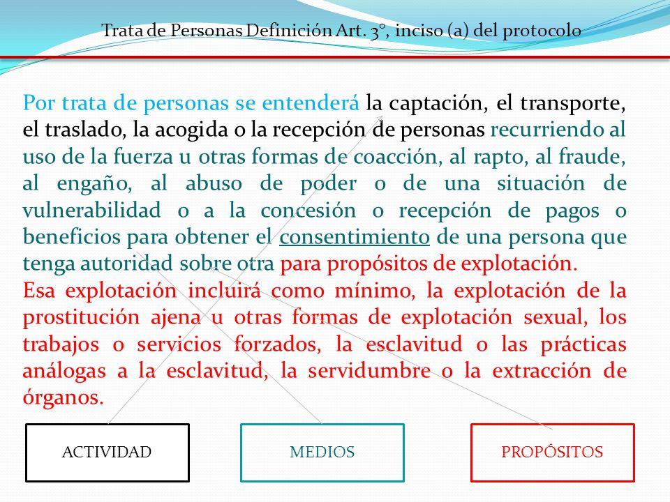 Trata de Personas Definición Art. 3°, inciso (a) del protocolo