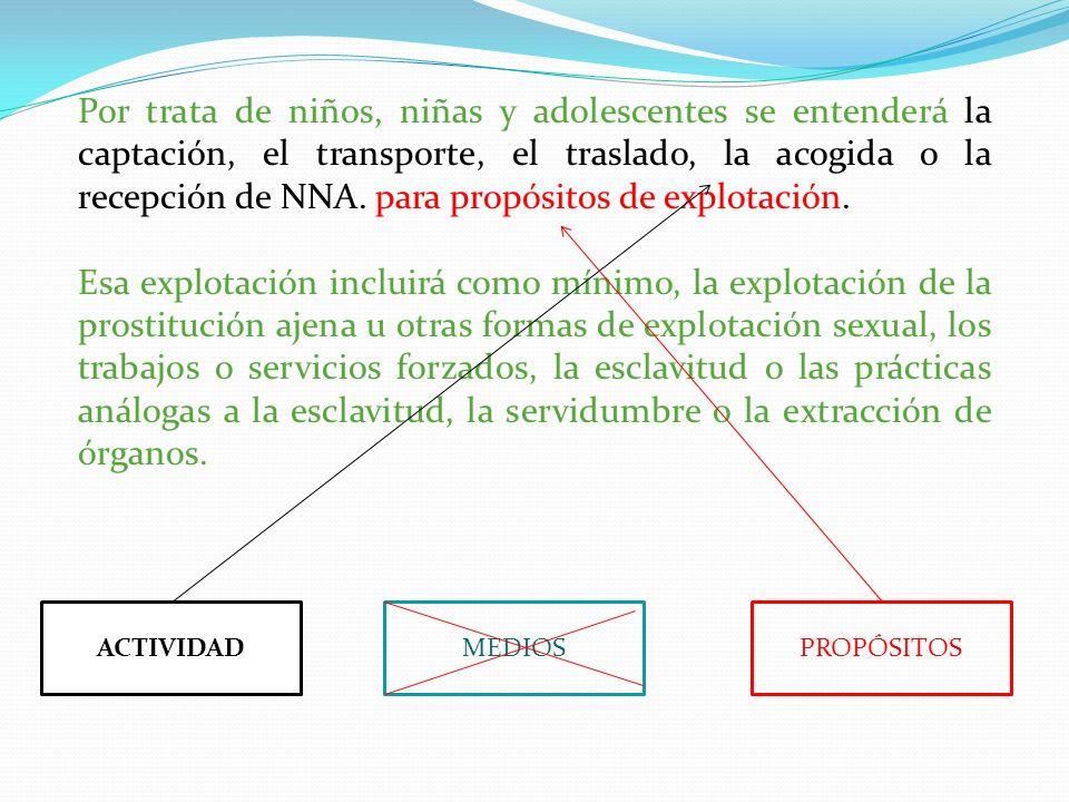 Por trata de niños, niñas y adolescentes se entenderá la captación, el transporte, el traslado, la acogida o la recepción de NNA. para propósitos de explotación.