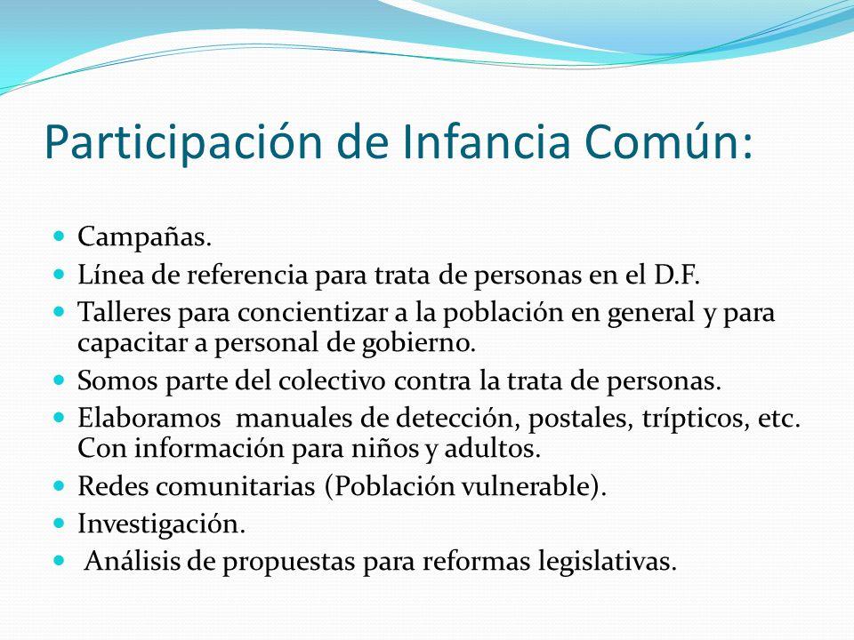 Participación de Infancia Común: