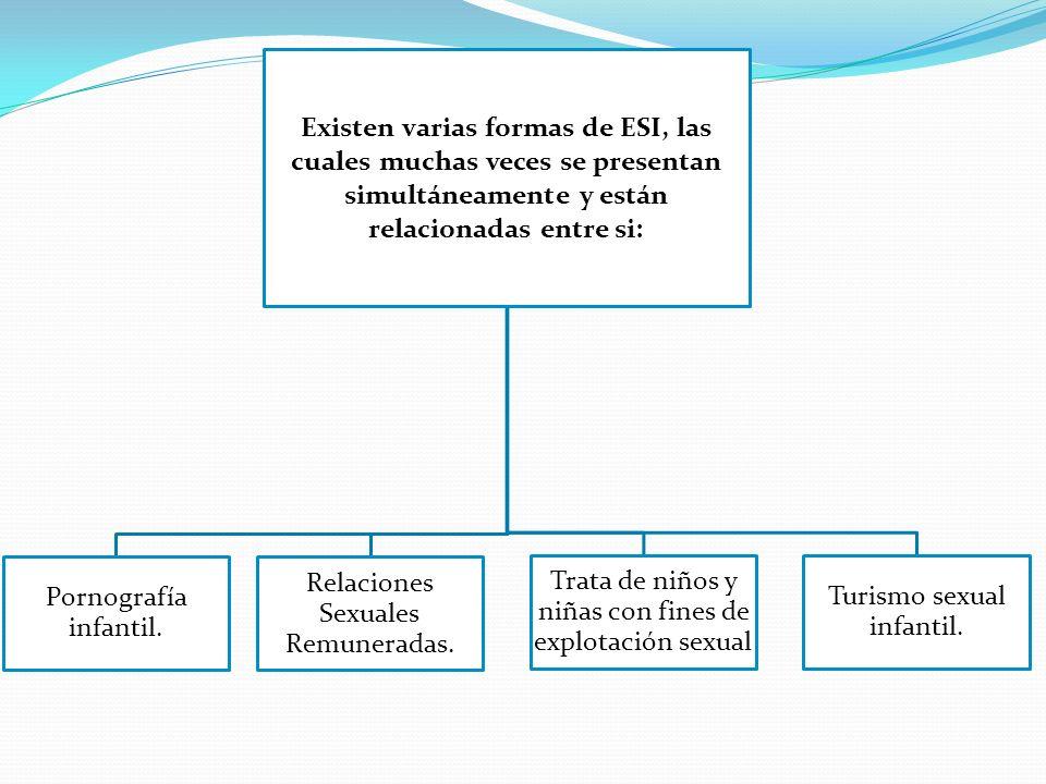Existen varias formas de ESI, las cuales muchas veces se presentan