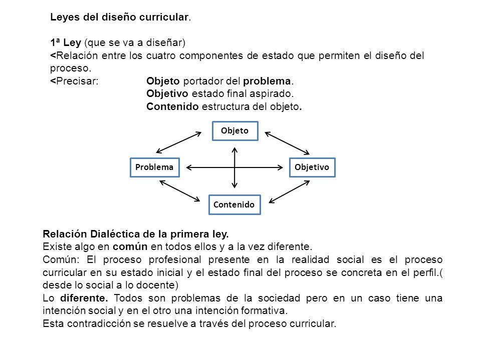 Leyes del diseño curricular. 1ª Ley (que se va a diseñar)