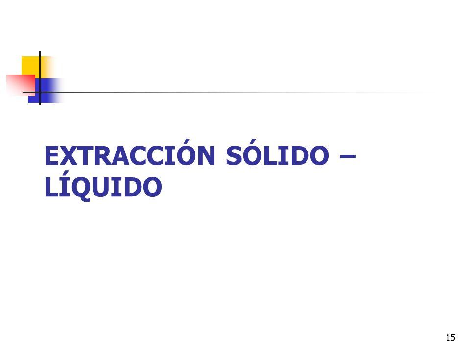 EXTRACCIÓN SÓLIDO − LÍQUIDO