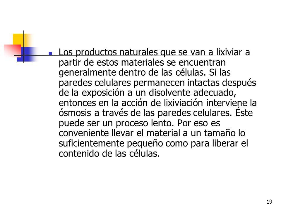 Los productos naturales que se van a lixiviar a partir de estos materiales se encuentran generalmente dentro de las células.