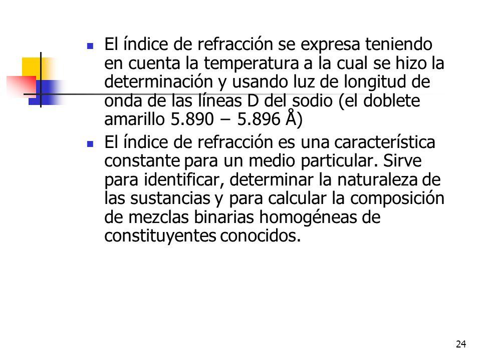 El índice de refracción se expresa teniendo en cuenta la temperatura a la cual se hizo la determinación y usando luz de longitud de onda de las líneas D del sodio (el doblete amarillo 5.890 − 5.896 Å)