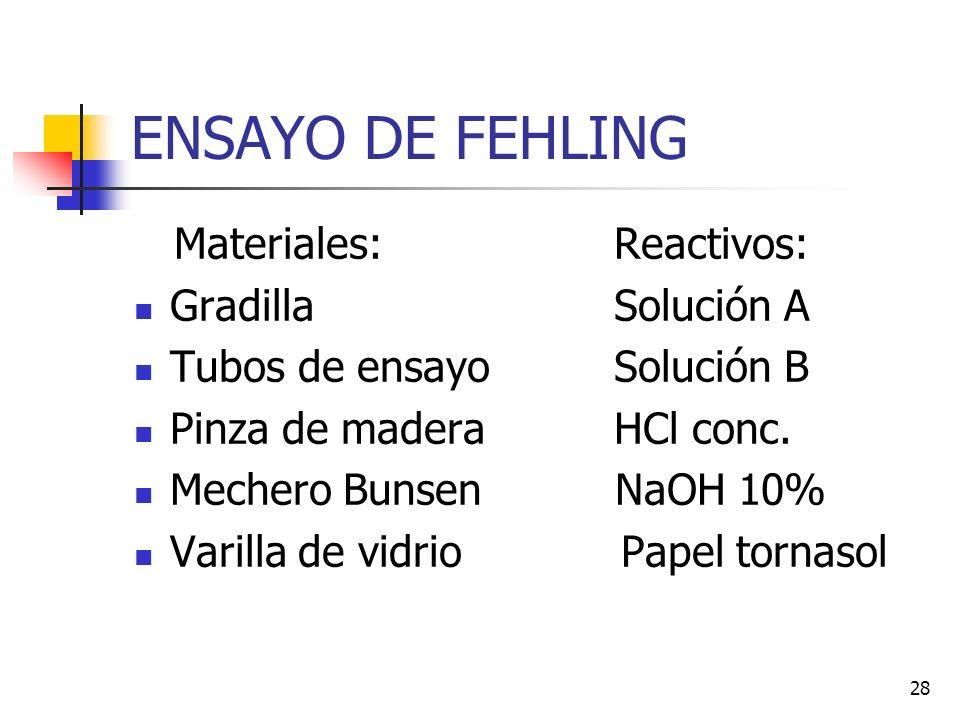 ENSAYO DE FEHLING Materiales: Reactivos: Gradilla Solución A
