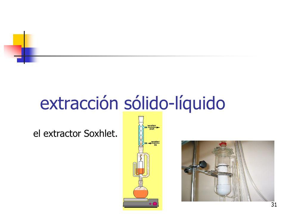extracción sólido-líquido