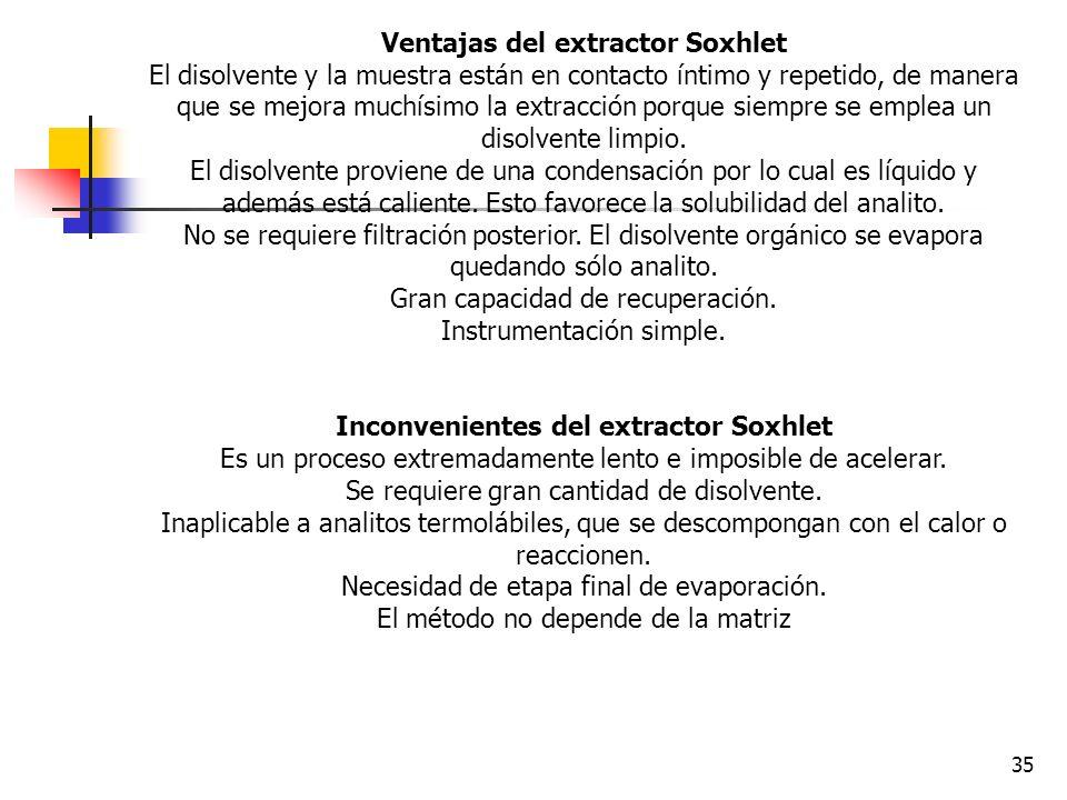 Ventajas del extractor Soxhlet Inconvenientes del extractor Soxhlet