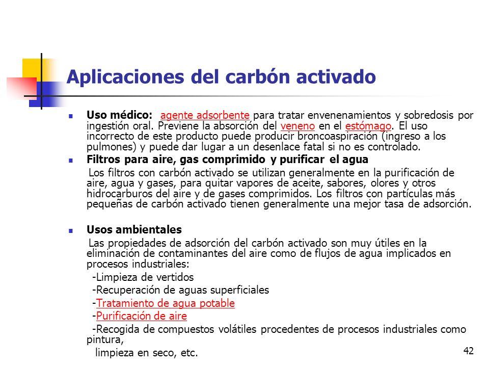 Aplicaciones del carbón activado