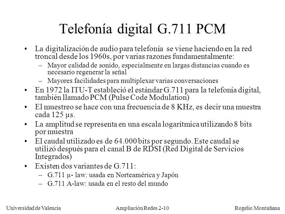 Telefonía digital G.711 PCM