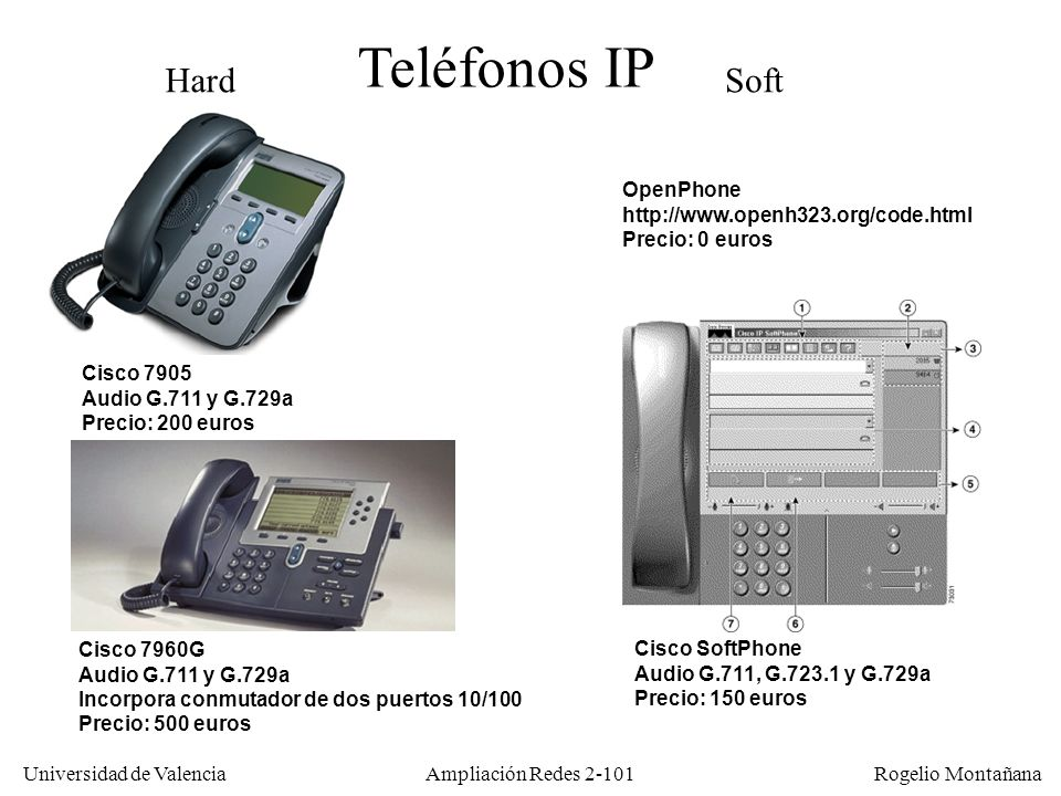Teléfonos IP Hard Soft OpenPhone http://www.openh323.org/code.html