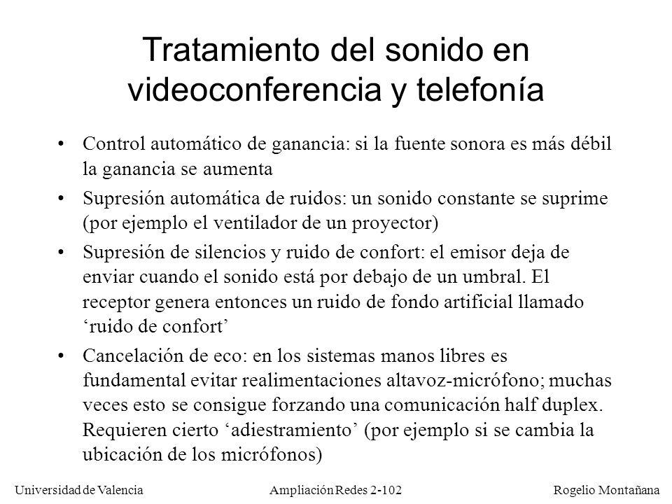 Tratamiento del sonido en videoconferencia y telefonía