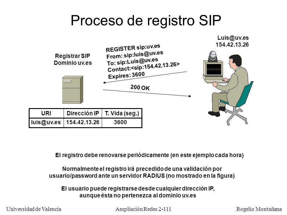 El registro debe renovarse periódicamente (en este ejemplo cada hora)