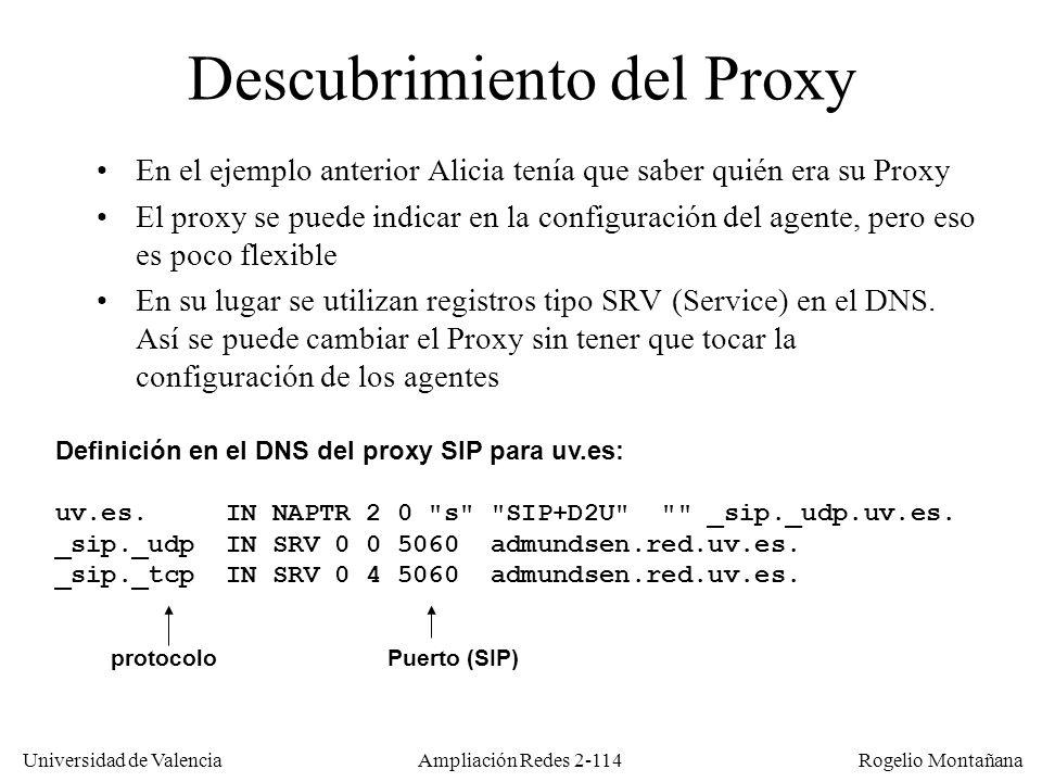 Descubrimiento del Proxy
