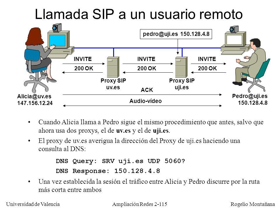 Llamada SIP a un usuario remoto