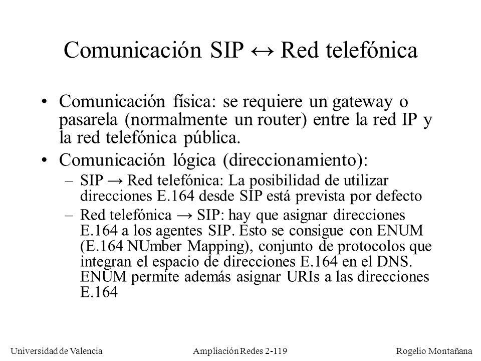 Comunicación SIP ↔ Red telefónica