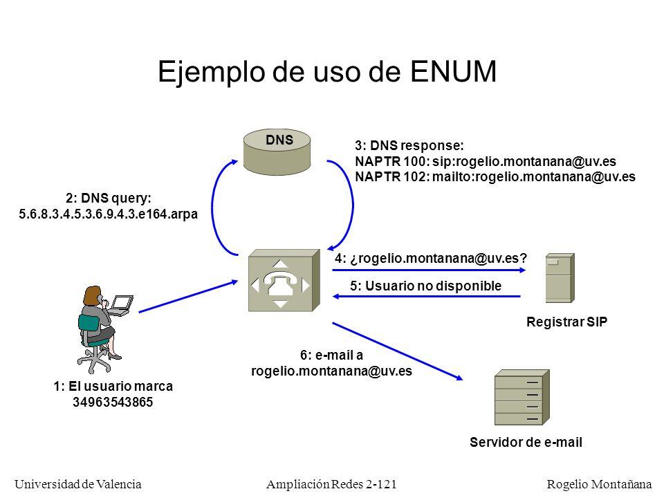 Ejemplo de uso de ENUM DNS 3: DNS response: