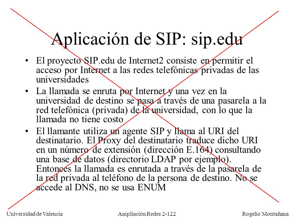 Aplicación de SIP: sip.edu