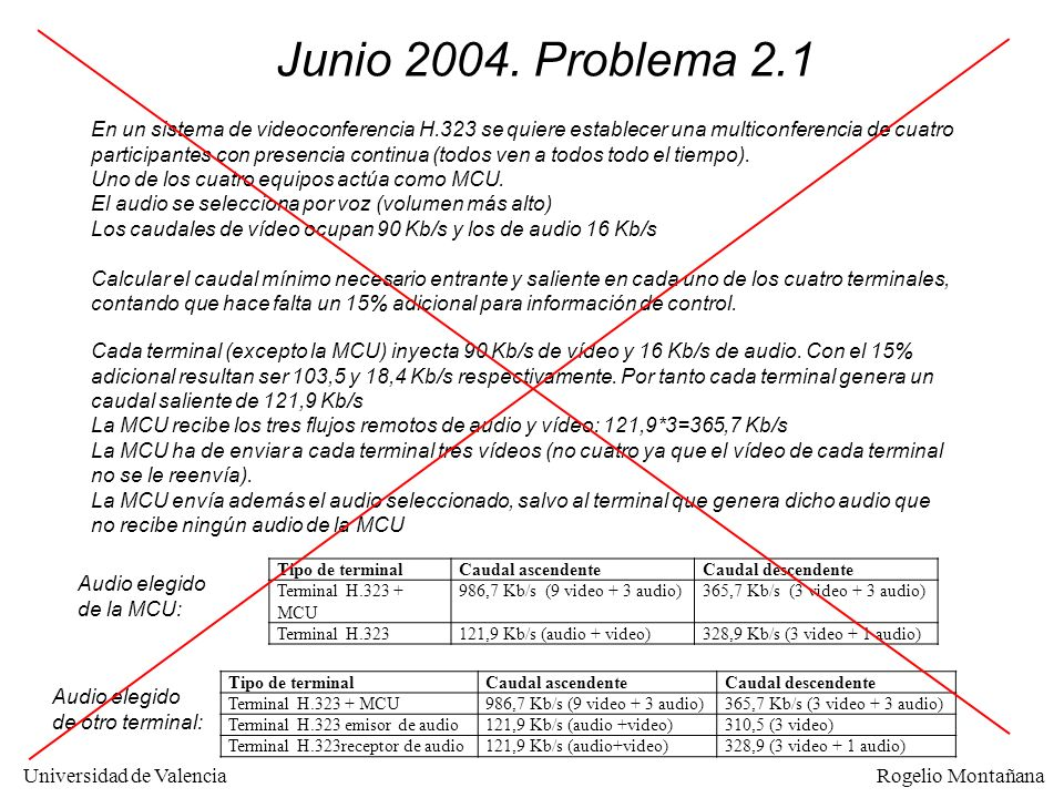 Redes Multimedia Junio 2004. Problema 2.1.