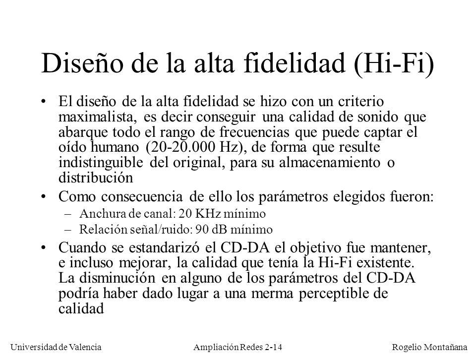 Diseño de la alta fidelidad (Hi-Fi)