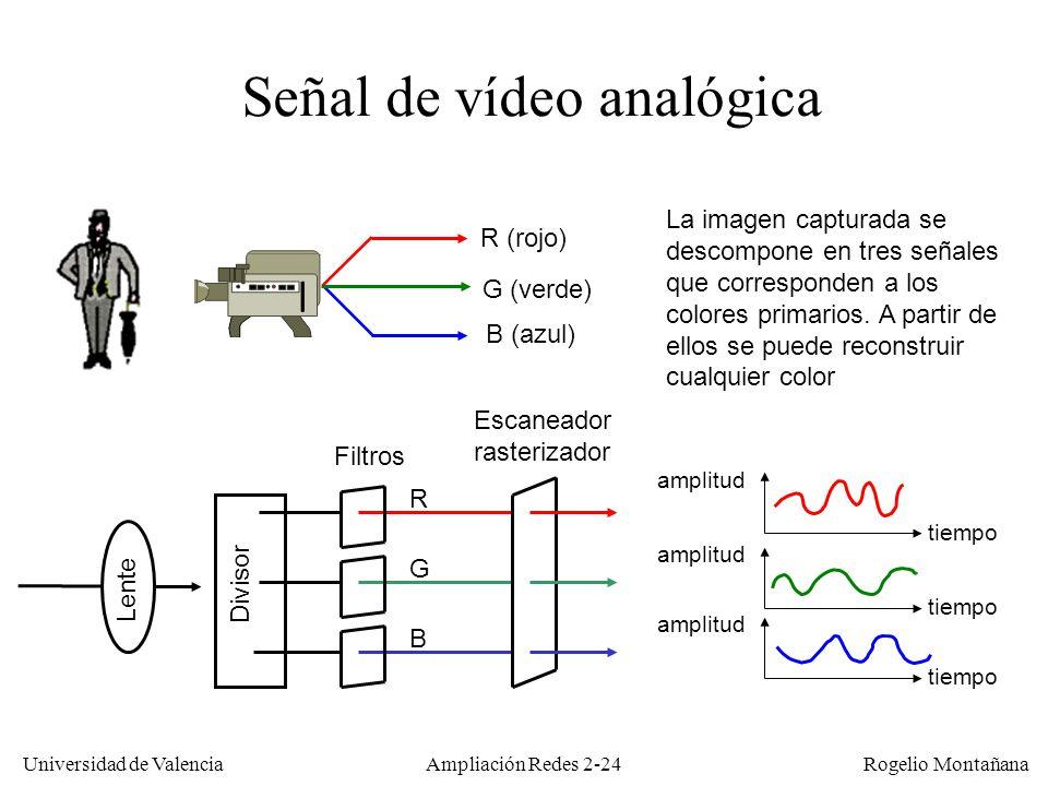 Señal de vídeo analógica
