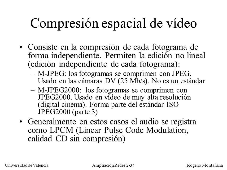 Compresión espacial de vídeo