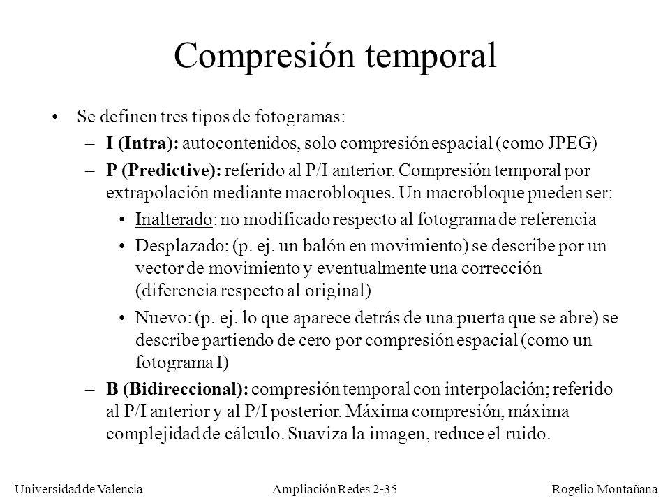 Compresión temporal Se definen tres tipos de fotogramas: