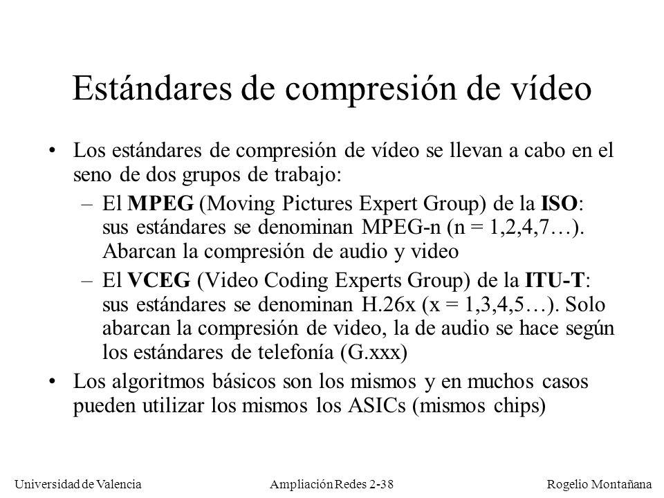 Estándares de compresión de vídeo