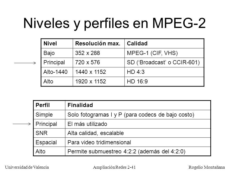 Niveles y perfiles en MPEG-2