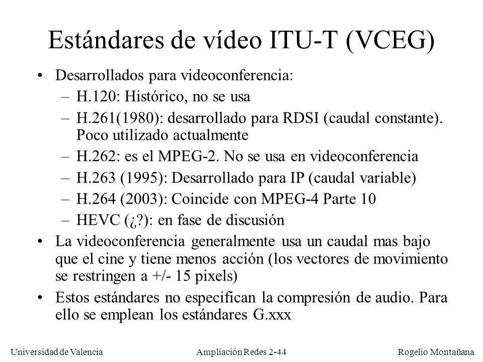 Estándares de vídeo ITU-T (VCEG)