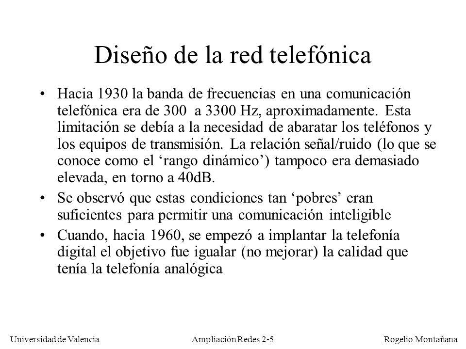 Diseño de la red telefónica